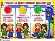 Обучение Правилам дорожного движения начинается с детских садов
