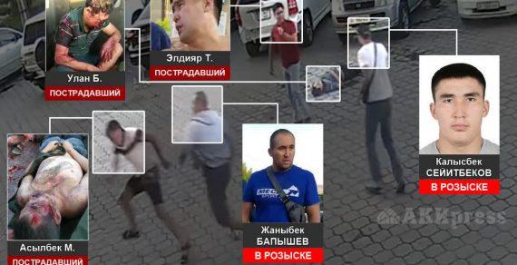 В рамках дела по жестокому избиению двух мужчин в Бишкеке в отношении нескольких милиционеров возбуждено уголовное дело