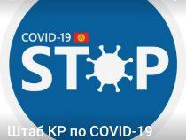 Все новые случаи заражения COVID-19 выявлены на юге Кыргызстана