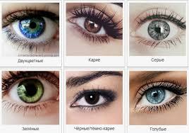 Ученые рассказали, как распознать судьбу по цвету глаз