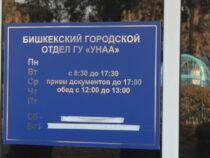 Некоторые отделы госучреждения «Унаа» возобновят работу с3августа